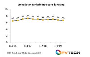 jinko-solar-28-08-web